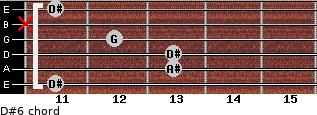 D#6 for guitar on frets 11, 13, 13, 12, x, 11