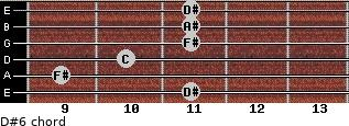 D#-6 for guitar on frets 11, 9, 10, 11, 11, 11