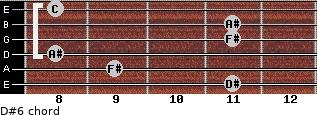 D#-6 for guitar on frets 11, 9, 8, 11, 11, 8
