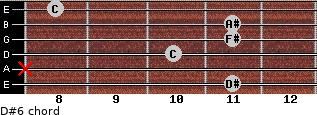 D#-6 for guitar on frets 11, x, 10, 11, 11, 8