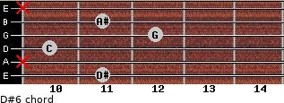 D#6 for guitar on frets 11, x, 10, 12, 11, x