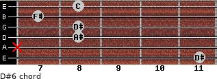 D#-6 for guitar on frets 11, x, 8, 8, 7, 8