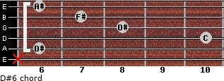 D#-6 for guitar on frets x, 6, 10, 8, 7, 6
