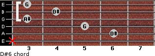 D#6 for guitar on frets x, 6, 5, 3, 4, 3