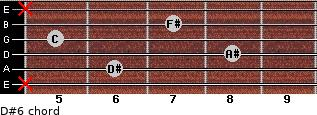 D#-6 for guitar on frets x, 6, 8, 5, 7, x