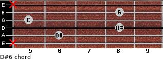 D#6 for guitar on frets x, 6, 8, 5, 8, x