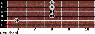 D#6 for guitar on frets x, 6, 8, 8, 8, 8