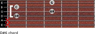D#6 for guitar on frets x, x, 1, 3, 1, 3