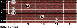D#6/11 for guitar on frets 11, 10, 8, 8, 9, 8