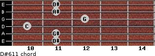 D#6/11 for guitar on frets 11, 11, 10, 12, 11, 11