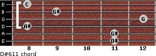 D#6/11 for guitar on frets 11, 11, 8, 12, 9, 8
