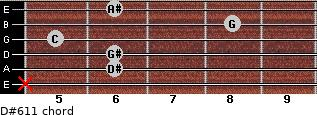 D#6/11 for guitar on frets x, 6, 6, 5, 8, 6