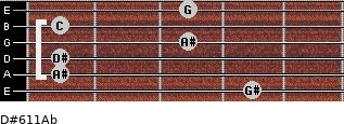 D#6/11/Ab for guitar on frets 4, 1, 1, 3, 1, 3