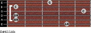 D#6/11/Ab for guitar on frets 4, 1, 1, 5, 1, 3