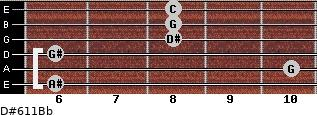 D#6/11/Bb for guitar on frets 6, 10, 6, 8, 8, 8