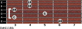 D#6/11/Bb for guitar on frets 6, 3, 5, 3, 4, 4