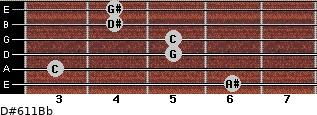 D#6/11/Bb for guitar on frets 6, 3, 5, 5, 4, 4