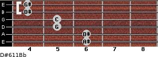 D#6/11/Bb for guitar on frets 6, 6, 5, 5, 4, 4