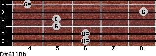 D#6/11/Bb for guitar on frets 6, 6, 5, 5, 8, 4