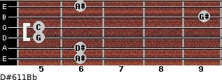 D#6/11/Bb for guitar on frets 6, 6, 5, 5, 9, 6