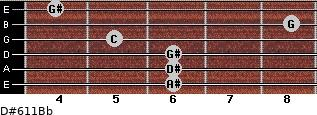D#6/11/Bb for guitar on frets 6, 6, 6, 5, 8, 4