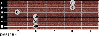 D#6/11/Bb for guitar on frets 6, 6, 6, 5, 8, 8