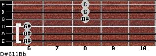 D#6/11/Bb for guitar on frets 6, 6, 6, 8, 8, 8