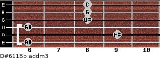 D#6/11/Bb add(m3) guitar chord