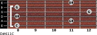D#6/11/C for guitar on frets 8, 11, 8, 12, 8, 11
