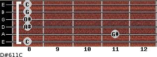 D#6/11/C for guitar on frets 8, 11, 8, 8, 8, 8