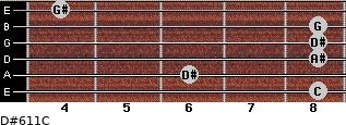 D#6/11/C for guitar on frets 8, 6, 8, 8, 8, 4