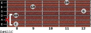 D#6/11/C for guitar on frets 8, x, 8, 12, 9, 11