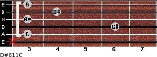 D#6/11/C for guitar on frets x, 3, 6, 3, 4, 3