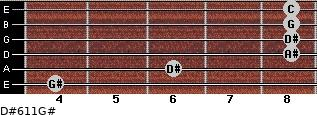 D#6/11/G# for guitar on frets 4, 6, 8, 8, 8, 8