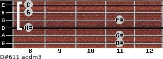 D#6/11 add(m3) for guitar on frets 11, 11, 8, 11, 8, 8