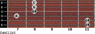 D#6/11b5 for guitar on frets 11, 11, 7, 8, 8, 8