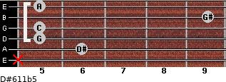 D#6/11b5 for guitar on frets x, 6, 5, 5, 9, 5