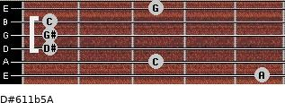 D#6/11b5/A for guitar on frets 5, 3, 1, 1, 1, 3