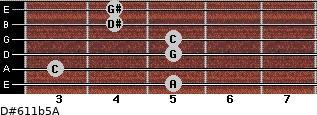 D#6/11b5/A for guitar on frets 5, 3, 5, 5, 4, 4