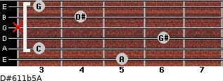 D#6/11b5/A for guitar on frets 5, 3, 6, x, 4, 3