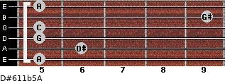 D#6/11b5/A for guitar on frets 5, 6, 5, 5, 9, 5
