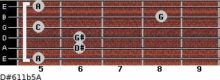 D#6/11b5/A for guitar on frets 5, 6, 6, 5, 8, 5