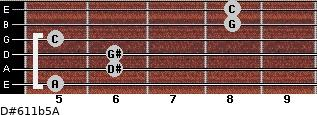 D#6/11b5/A for guitar on frets 5, 6, 6, 5, 8, 8