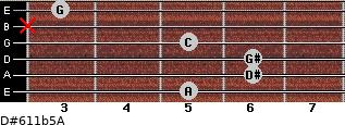 D#6/11b5/A for guitar on frets 5, 6, 6, 5, x, 3