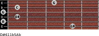 D#6/11b5/Ab for guitar on frets 4, 0, 1, 0, 1, 3
