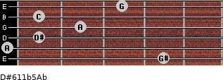 D#6/11b5/Ab for guitar on frets 4, 0, 1, 2, 1, 3