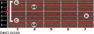 D#6/11b5/Ab for guitar on frets 4, 3, 7, x, 4, 3