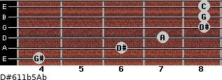 D#6/11b5/Ab for guitar on frets 4, 6, 7, 8, 8, 8