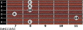 D#6/11b5/C for guitar on frets 8, 11, 7, 8, 8, 8