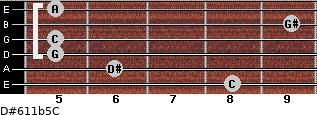 D#6/11b5/C for guitar on frets 8, 6, 5, 5, 9, 5